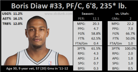Sas_bigs_borisdiaw_medium
