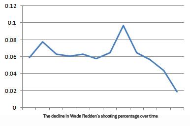 Wadereddenshooting_medium