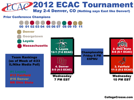 Ecactournament12overview_medium