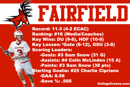 Ecactournament12fairfieldprofile_medium