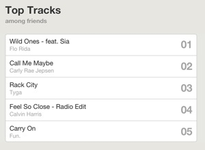 Spotify_top_tracks
