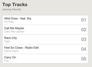 Spotify_top_tracks
