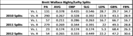 Wallace_splits_medium