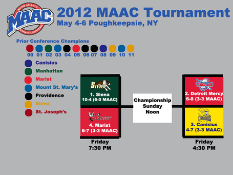 Macctournament12overview_medium