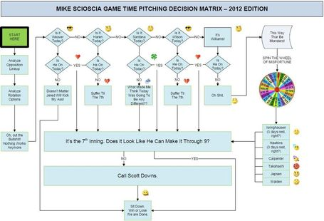 Pitching-2012_medium