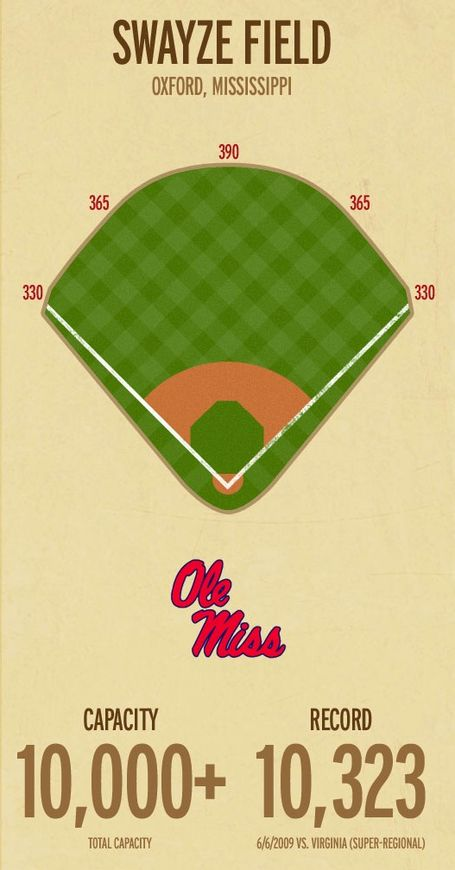 Sec_west_baseball_v2_medium