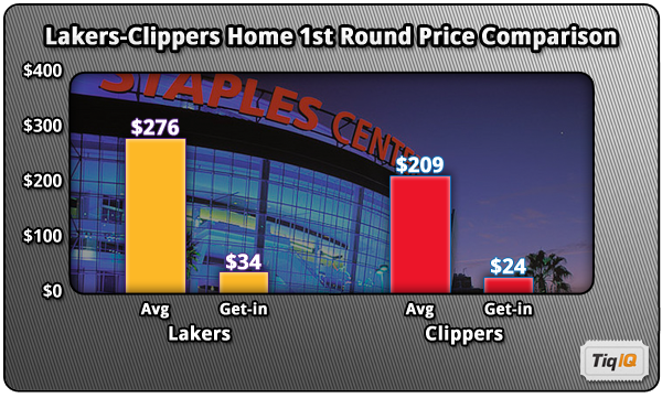 Ticket Clippers of a Ticket to a Clippers