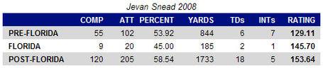Jevansnead2008_medium
