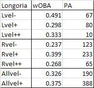 Longoria_medium