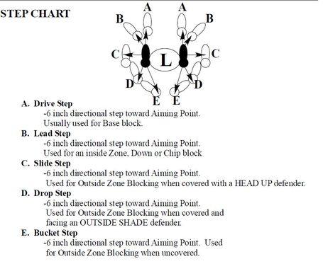 Step_chart_medium