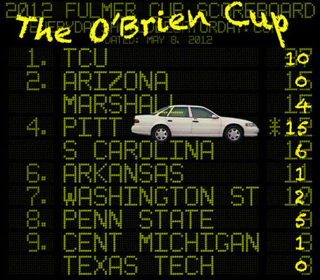 Tom-obrien-cup_medium