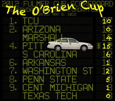 Tom-obrien-cup_medium