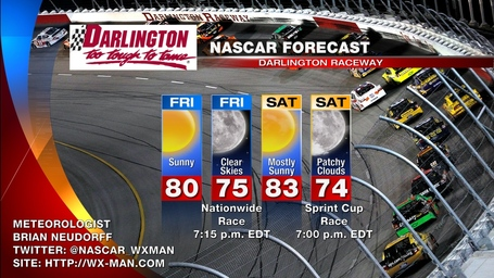Darlington_nascar_weather_forecast_medium