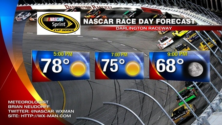 Darlington_nascar_race_day_weather_forecast_medium