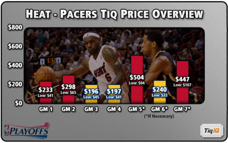 Heat_pacers2ndround_medium