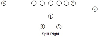 Split_right_medium