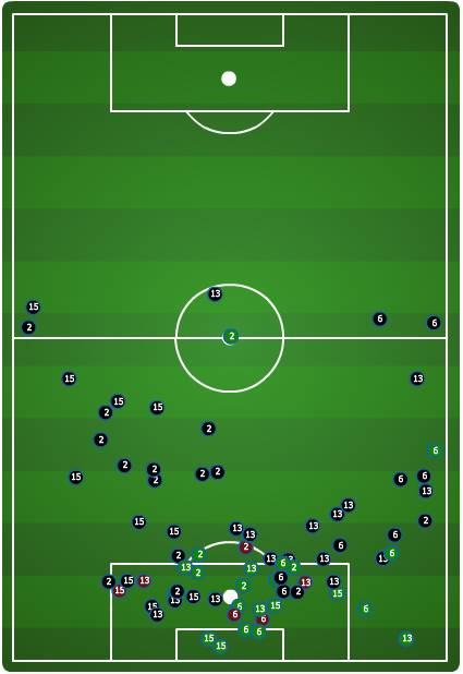 Defensive_imfc_lag_medium