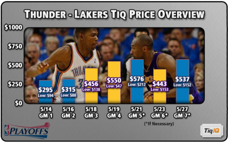 Lakers_thunder_seriespreview_medium