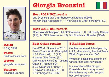 120514_-_giorgia_bronzini_medium