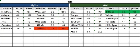 2011_big_ten-mac_relegation_medium