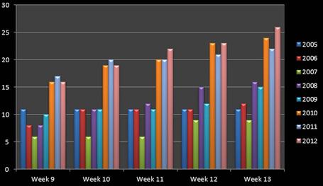 Week_13_points_medium