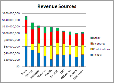 Revenuegraph_medium