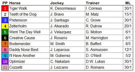 2012_preakness_field_medium