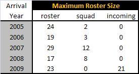 Maximum_roster_size_medium