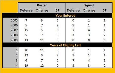 Offense-defense_breakdown_medium