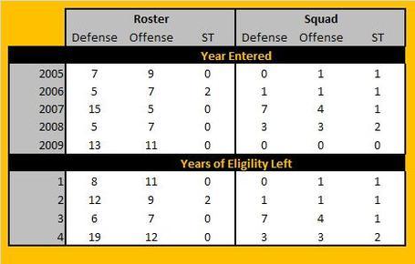 Offense-defense_breakdown_medium