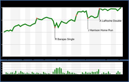 Chart_4__medium