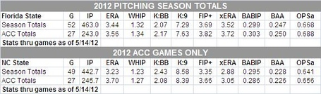 Pitching_totals_medium