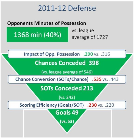 Arsenal_defense_2011-12_medium