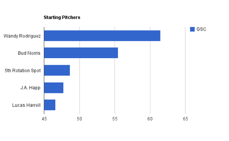 Starting_pitchers_medium