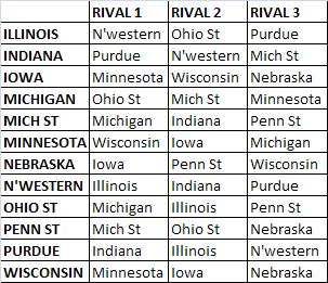 B1g_rivals_medium
