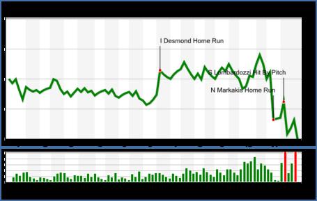 Chart_6__medium