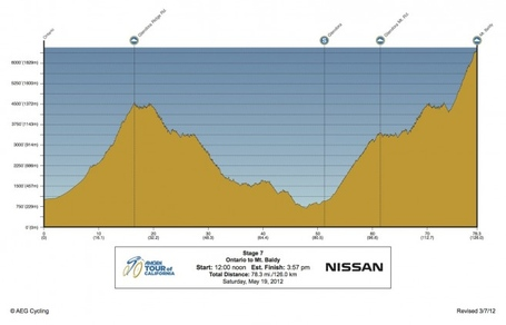 Stage7_medium