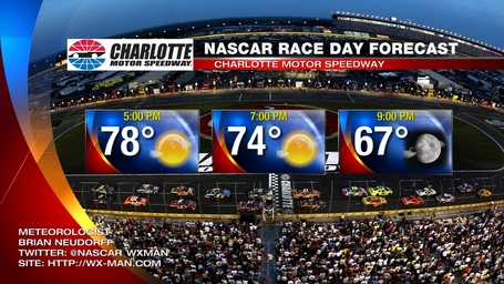 Charlotte_nascar_all-star_weather_forecast_medium
