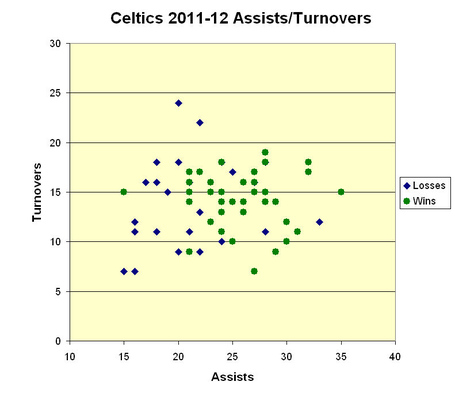 Celtics_as-tos_medium