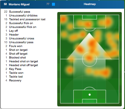 Miguel_montano_heatmap_vs_nyrb_medium