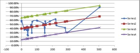 Mac_chart_2_medium