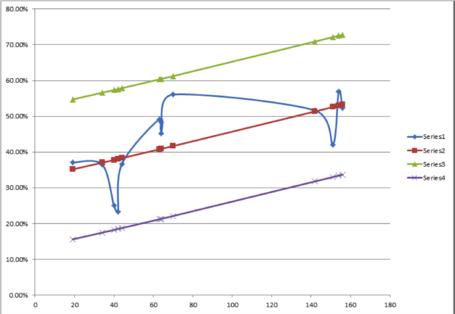 628_chart_medium