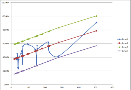 701_chart_medium