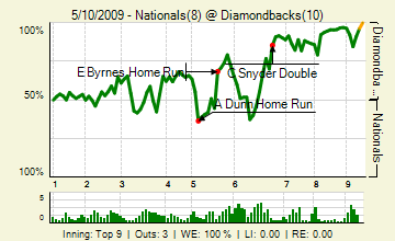 290510129_nationals_diamondbacks_fangraph_medium