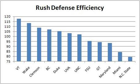 Rush_defense_efficiency_medium