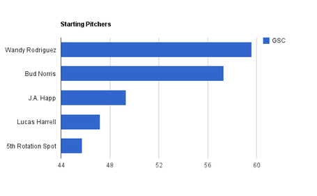 Starting_pitchers23may12_medium
