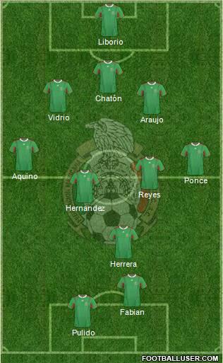 Mexico U23 lineup