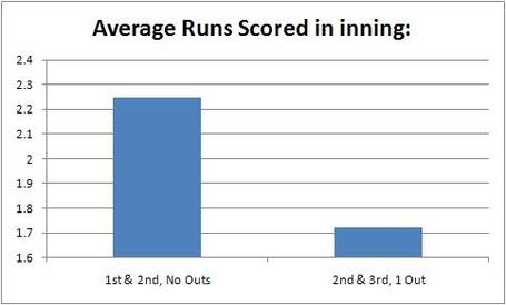 Average_runs_scored_medium