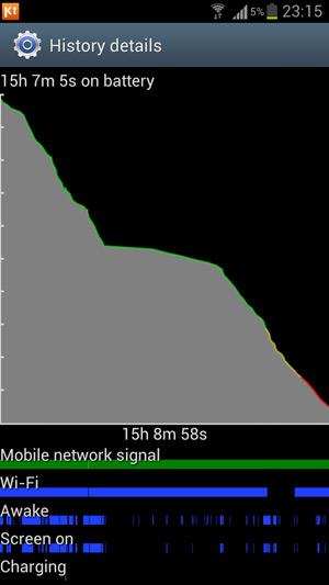 Gs3-battery