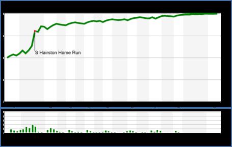 Chart-4_medium